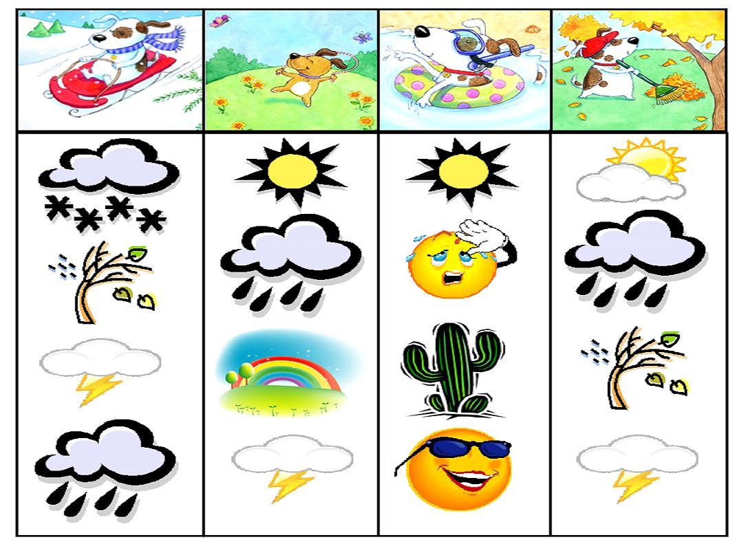 Mevsimler Ve Mevsime Göre Hava Durumuçok Güzel