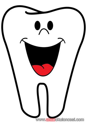Diş Diş Fırçası Diş Macunu Diş Ipi Boyamaları