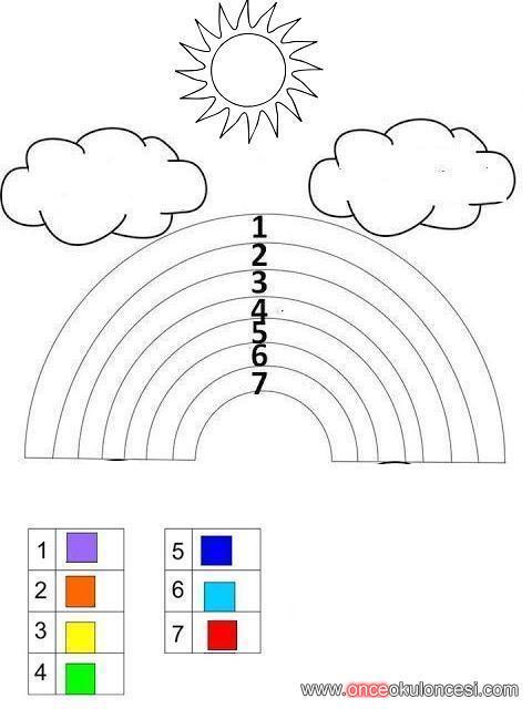 Renk Kavrami Etkinlikleri