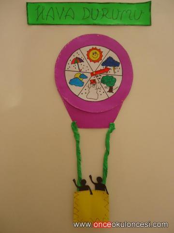 Balon hava taşıtı balon ile hava grafiği hava durumu bugün hava