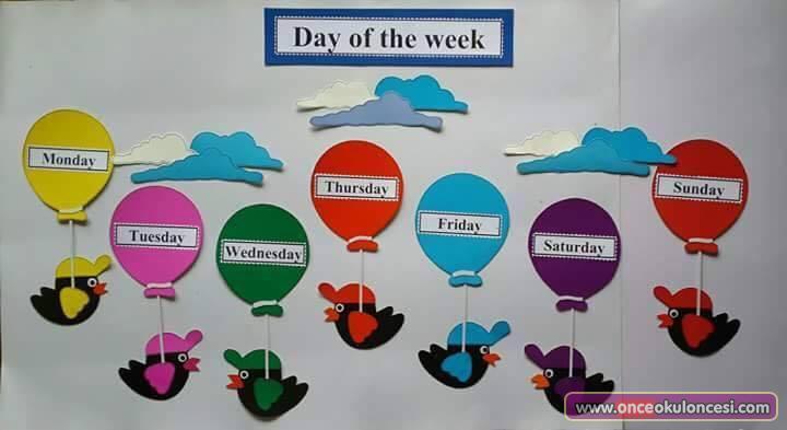 Haftanın Günleri Grafikleri
