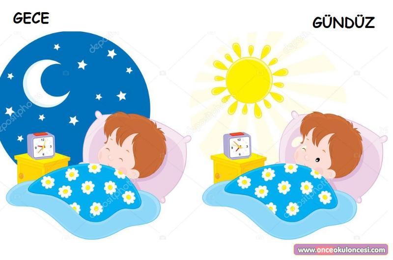 Gece Gunduz Kavrami