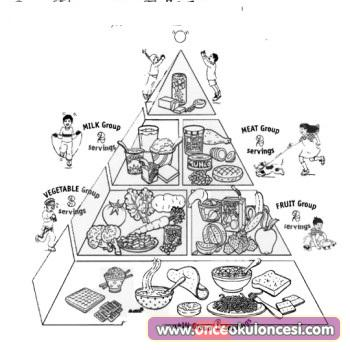 Food Guide Pyramid Interesting Coloring Pages X