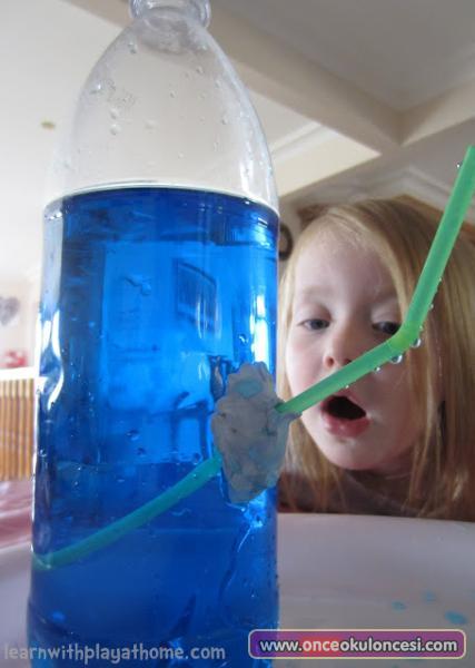 Su 231 Eşmesi Yapmak Resimli Deney