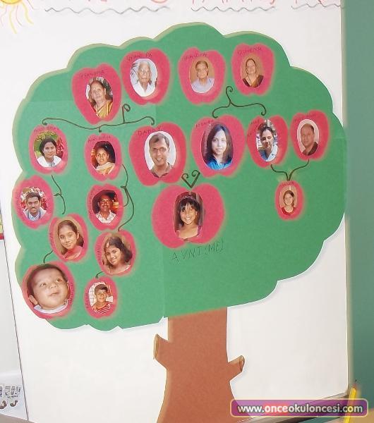 preschool family tree template - aile a ac rnekleri ve boyama sayfalar aile sevgisi