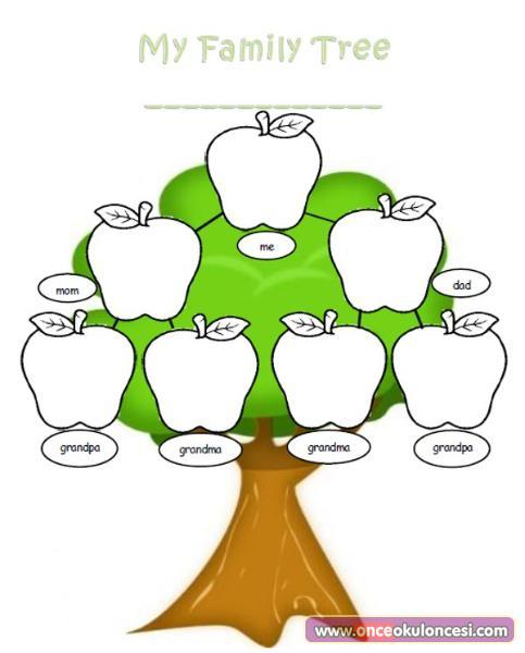 Aile Ağacı örnekleri Ve Boyama Sayfaları Aile Sevgisi