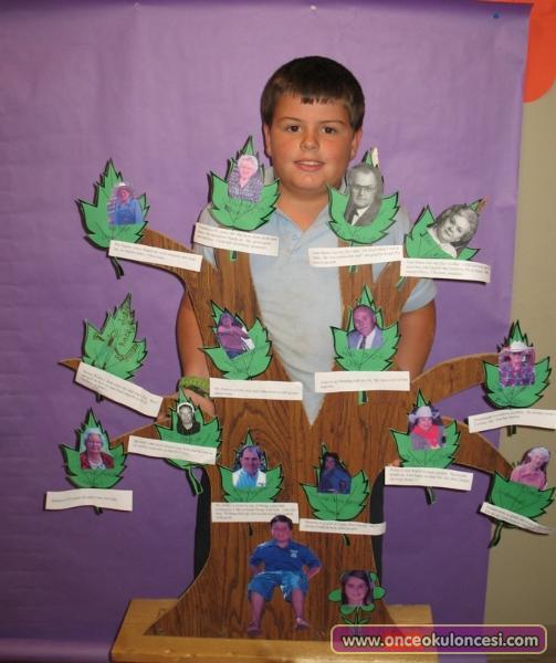 [Resim: SACA_Third_Grade_Family_Tree_Project_2011_007.IQWDH.jpg]