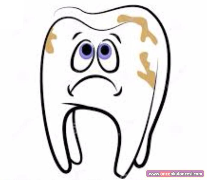 çürük Diş Renkli Görselleri
