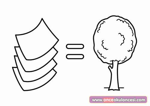 Kağıt Ağaçtan Elde Edilir Boyama Sayfası